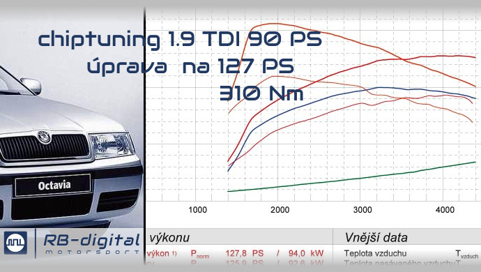 Chiptuning �koda Octavia 1.9 TDI 90 PS